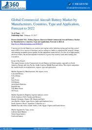 Reports Commercial Aircraft Battery Market Segmentation