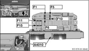 bmw x e fuse diagram image wiring diagram glove box stuck closed page 3 xoutpost com on 2007 bmw x5 e70 fuse diagram