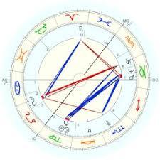 Leo Birth Chart Tolstoy Leo Astro Databank