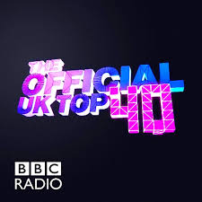 Uk Top 10 Singles Chart This Week Download The Official Uk Top 40 Singles Chart 10 07 2015