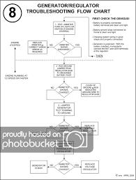 farmall tractor wiring diagrams by robert melville photobucket 8 generator regulator troubleshooting chart photo 08 regulatortroubleshootingchartrev gif