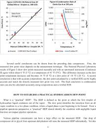 Practical Hydrocarbon Dew Point Specification For Natural