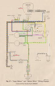 royal enfield 350 wiring diagram wiring diagram royal enfield 350 wiring diagram yamaha tx750 interest site