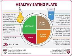 Rujuta Diwekar Diet Plan Answers On Healthtap