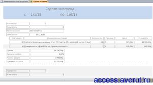 """Скачать базу данных access Реализация готовой продукции Базы  Скачать пример базы данных access """"Реализация готовой продукции"""" Отчёт Сделки за период"""