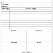 Effective And Blank Project Action Plan Template And Form Sample ...