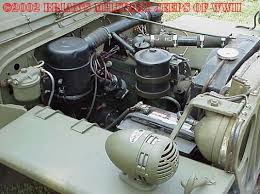 wwii mb gpw jeep tools spare parts and accessories page brian s wwii mb gpw jeep tools spare parts and accessories page brian s military jeeps of wwii