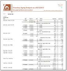 Aging Analysis Inventory Aging Analysis Orchestrated Help Center