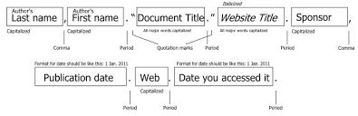 Mla Website Citation Format Best Photos Of Mla Website Example Mla Format Website How