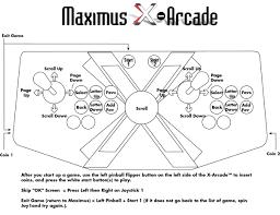 Maximus x arcade layout
