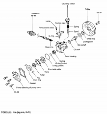 2007 dodge caliber belt diagram 2007 electrical wiring images dodge caliber belt diagram 2007 electrical wiring power steering belt removal power best collection electrical wiring