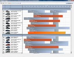 Activeganttvc Activex Gantt Chart Scheduler Control