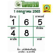 เลขเด็ดไทยรัฐ 1 7/63 simplified' แฮชแท็ก ThaiPhotos: 21 ภาพ