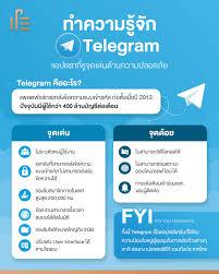 ทำความรู้จัก Telegram แอปแชทที่ชูจุดเด่นด้านความปลอดภัย