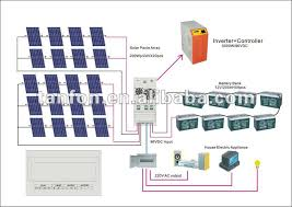 3000w offgrid solar power system standalone pv solar kit for home