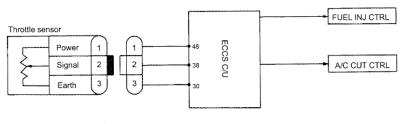 how to test a rb25 tps sensor my pro street rb25 throttle position sensor 1