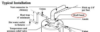 kenmore power miser 6. water heater leaks from 6 locations-drafthood.jpg kenmore power miser e