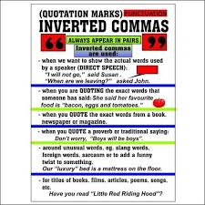 Punctuation Inverted Commas Quotation Marks School