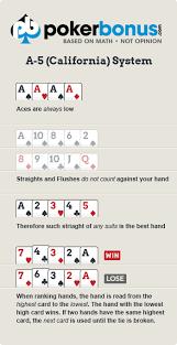 Printable Poker Hands Chart Poker Hand Ranking