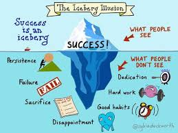 images about motivational messages on pinterest   why worry        images about motivational messages on pinterest   why worry  motivational quotes and zig ziglar