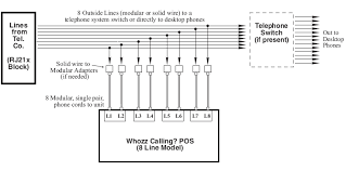 callerid com wcpos Telephone Cable Wiring Diagram at 8 Wire Phone Line Diagram
