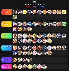 Esam 3 1 0 Tier List Smashbros