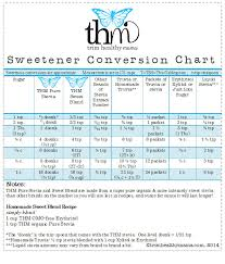 Trim Healthy Mama Chart Untitled