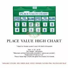 Cheap Pocket Charts Place Value High Pocket Chart