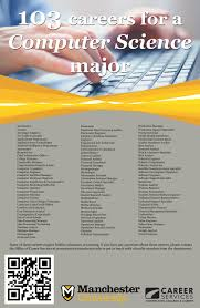 Computer Science Major Jobs 103 Careers For A Computer Science Major Computerscience Computer
