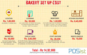 A Detailed Guide On How To Start A Bakery Business In India The