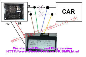 bmw cic wiring diagram bmw wiring diagrams cic emulator wiring