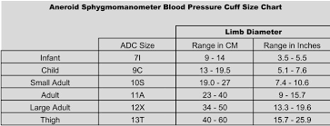 Blood Pressure Cuff Size Chart Prosphyg 760 10sabk Small Adult Sphygmomanometer