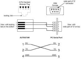 usb to serial port cable connection diagram usb usb to db9 cable wiring diagram usb auto wiring diagram schematic on usb to serial port