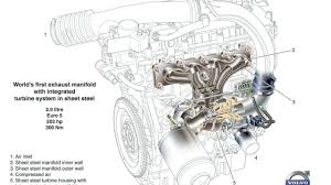 Volvo V40 Engine Diagram Volvo V40 Replacement