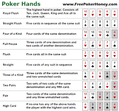 Printable Poker Hands Chart Holdem Rankings Best Games Free Paid