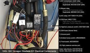 wiring diagram vanagon firewall box wiring diagram technic vanagon ac wiring diagram electrical wiring diagramvanagon ac wiring diagram wiring diagram vanagon firewall box