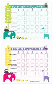 Pin By Hip Baby On Potty Training Kids Potty Potty
