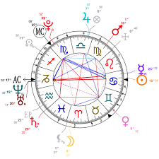Astrology And Natal Chart Of Perrie Edwards Born On 1993 07 10