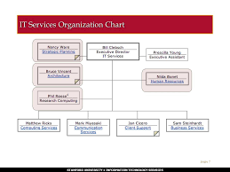 Stanford Hospital Organizational Chart 28 Paradigmatic Stanford University Organization Chart
