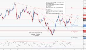 Eur Jpy Live Charts Eur Jpy Chart Euro Yen Rate Tradingview India