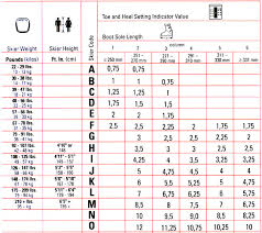 Salomon Ski Binding Din Setting Chart Din Chart For Ski Binding Release Settings