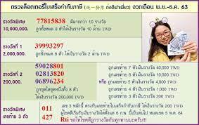 ตรวจรางวัลล็อตเตอรี่ใบเสร็จกำกับภาษีงวด พ.ย.-ธ.ค. 63 - ข่าว - RTI Radio  Taiwan International