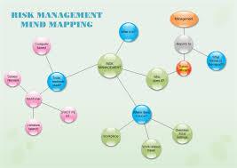 Free Bubble Chart Risk Management Bubble Diagram Free Risk Management Bubble