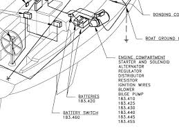 electrical systems boat design wiki human interfaces and considerations