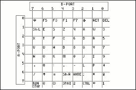 schematic diagram laptop keyboard wiring diagrams a500 keyboard 8 pin header connector english amiga board