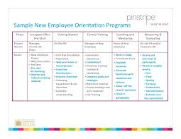 new employee orientation schedule new employee orientation schedule under fontanacountryinn com