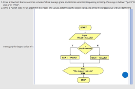 Solved 1 Draw A Flowchart That Determines A Students Fi