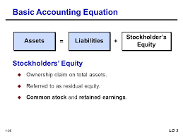 1 25 stockholders equity assets liabilities stockholder s equity basic accounting equation lo