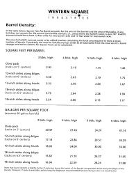 storage oak wine barrels.  Oak Barrel Storage Dimensions In Storage Oak Wine Barrels