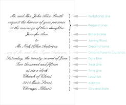 wedding invitation etiquette Wedding Invitations From Bride And Groom Not Parents basic elements of wedding invitation wording Invitation Wording Bride and Groom